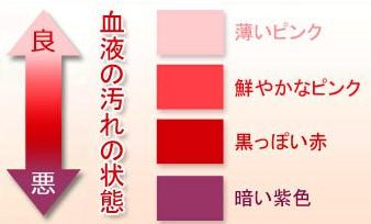 blood_color